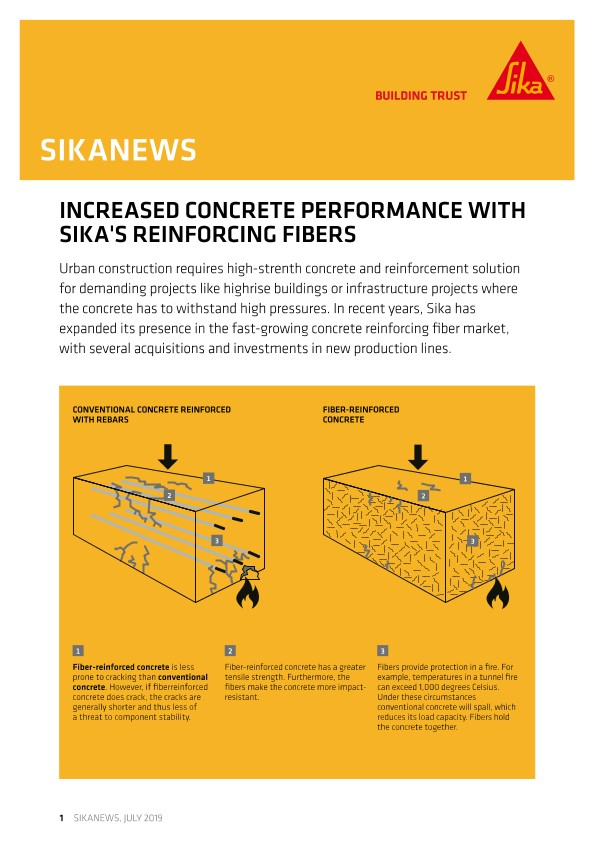 Increased Concrete Performance with Sika's Reinforcing Fibers